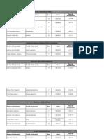 Oficinas legislativas.pdf