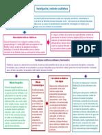 Act._1.2_Huitron_Gudiño_Mapa conceptual Investigacion y metodos cualitativos (1)