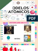 Modelo atómico de Dalton.