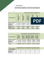 Evaluacion PIP