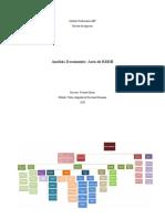 Analisis documento Area de recursos humanos