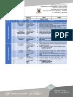 21ETV0304A_Planificación Lengua Extranjera Ingles