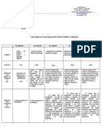 Taller actualizacion funciones COPASST
