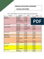 lista_codigos_classroom - antupirén