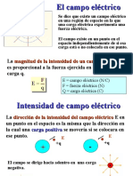 CAMPO_ELECTRICO_RE