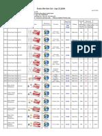 Foska Hot-sale List(Apr.25,2020).pdf