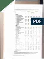 Atividade1 Produtividade AdmPro 20201