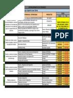 Cronograma de actividades EP1