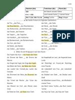 genitiv-arbeitsblatter-grammatikerklarungen_17324 (1)