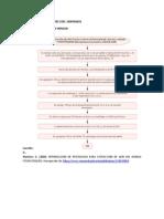 FLUJOGRAMA DE ESTRACCION DE ADN EN HONGOS Y LEVADURAS