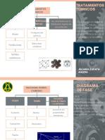 Tratamientos termicos pdf