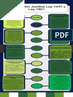 infografia actualizacion juridica.ppt