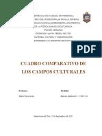 UNIDAD 1 Cultura - Cuadro comparativo.  Campos Culturales.
