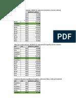 Analisis de datos filtros - alumno.xlsx