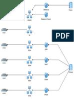 ESXi_Production_Network