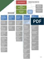 Articolazione degli uffici - Organigramma.pdf