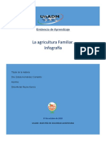 Infografía agricultura familiar