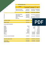 Provision Renta 2019