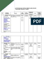 planificare_scoala_altfel_online_2020