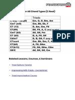 Triad-Options-PDF