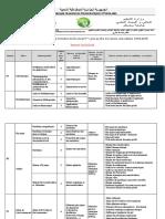 concoursdoc2018-2019.pdf
