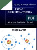 unidad_1_estructura_atomica