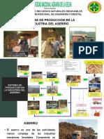 CLASE 3- SISTEMA DE PRODUCCION (1)