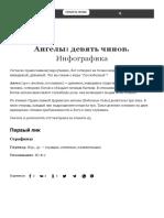 Ангелы: девять чинов. Инфографика - Православный журнал %22Фома%22.pdf