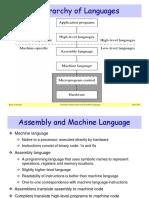 Assemblylang.pdf