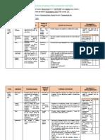 PLANEACIÓN DE ACTIVIDADES DE RETROALIMENTACIÓN 2A. Semana 6.docx