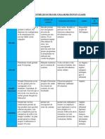 463702205-Comparaison-Entre-Les-Outils-de-Collaboration-en-Classe.pdf