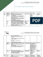 proiectarea_unitatii_tematice_clasa_i_d_20182019 (1)