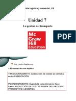 Presentacion_UD07 Los costes Logísticos