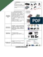 Cuadro Resumen - Introduccion a la Informatica