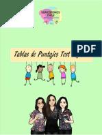 PUNTAJES TES INFANTIL DIGITAL .pdf