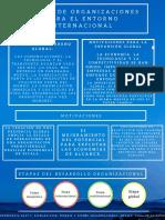 Diseño de organizaciones para el entorno internacional..pdf