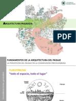 Clase 02 - fundamentos de la arquitectura del paisaje y paisajismo peruano
