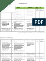 Materi Esensial SKI Kelas VIII ok.docx