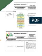 Procedimientos Farmacia - Riesgos y Controles.pdf