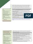 DRAFT Revisions PDP Plan