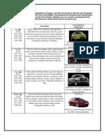 Ford Chinese Zodiac Chart