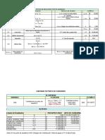 Estado de Resultados - Método de Costeo Variable.xls