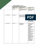 QCS CE  VERIFICATION OF COMPLAINCE  CERTIFICATION PROGRAMS