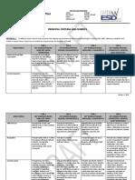 MASTER Principal Criteria and Rubrics Jan 21