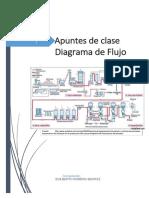 Apuntes Diagrama de Flujo de proceso 2020 (1).pdf