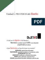 El proceso del diseño industrial ok