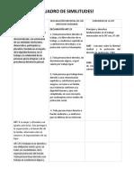 CUADRO DE SIMILITUDES.docx