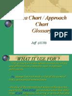 Chart Glossary