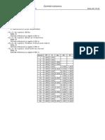 Liste des coefficients