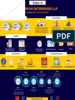 Fosterooh Infographics